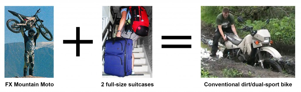 FX plus luggage equals dirt bike